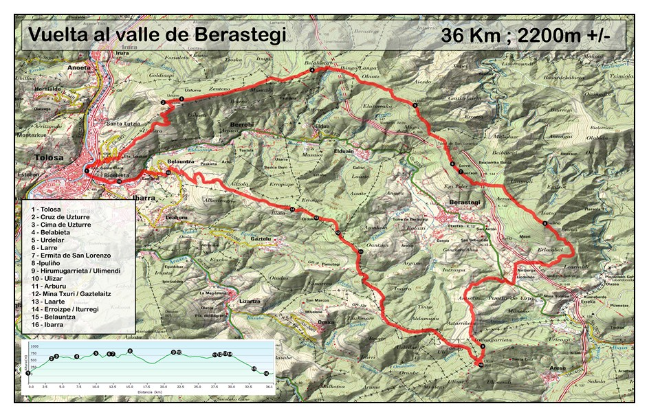 photo Mapa vuelta al valle de Beastegi.jpg