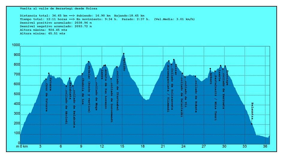photo perfil valle de berastegi.jpg
