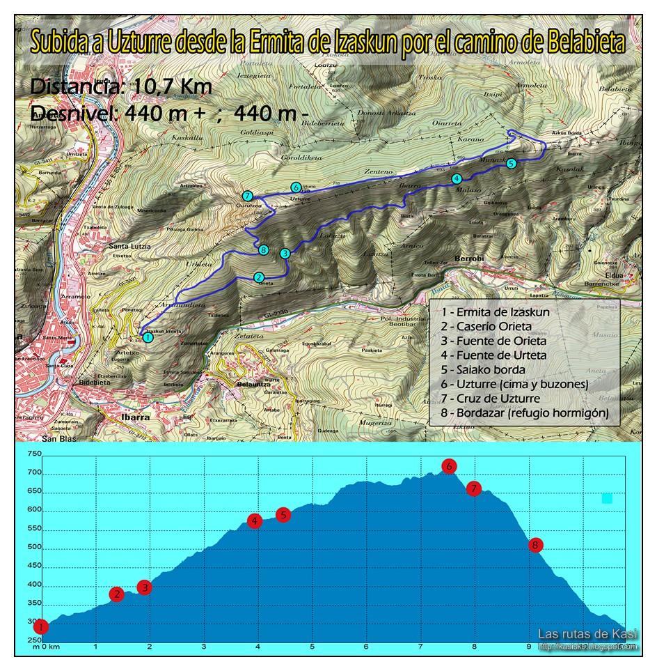 photo mapa_uzturre_por_Belabieta.jpg